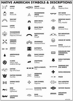 Image result for What Navajo Indian Symbols Mean