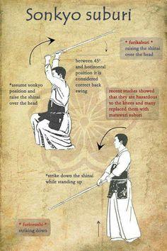 Kampfkunst mit Waffen. Interessant, habe ich leider nicht gelernt.