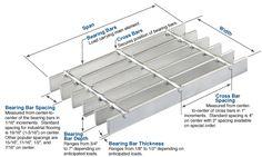 Best Metal Grating Deck Pedestrian Bridges Google Search 400 x 300