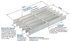 Best Stainless Steel Drainage Grating For Drainage Channels 400 x 300