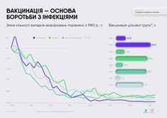 the-infographics-report-pharmaceutical-industry-of-ukraine-2020-37