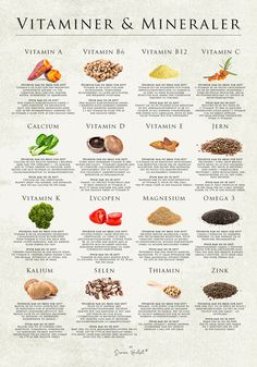 Are you aware of which vitamins can help you need for the best health? Calcium Vitamins, Liquid Vitamins, Natural Vitamins, Vitamins And Minerals, Vitamin A, Food N, Food And Drink, Whole Food Diet, Food Crush