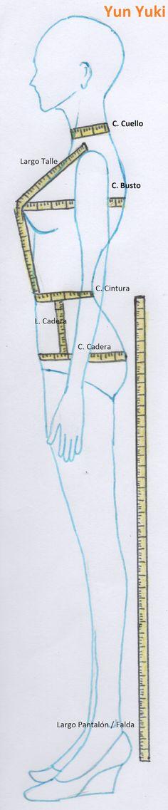 Contorno Cuello : se mide pasando la cinta métrica alrededor del cuello por la parte más baja Contorno Busto: Se mi de alrededo...