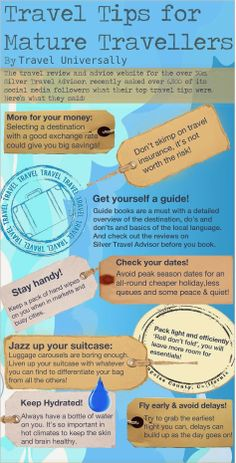 #Travel #Tips Some Handy Travel Tips for ensuring Your Holiday Journey Smooth and Hassle Free :-)  So How often Take care of following Points while planning Your Next Holiday?  For more travel Updates/Offers and Interesting Stuffs be connected to  Travel Universally
