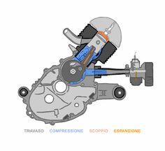 Gabriel Goodman saved to Auto 382 × 350 pixels Motor Engine, Car Engine, Mechanical Design, Mechanical Engineering, Tesla Motors, Motor Wankel, Motor Stirling, Vespa Smallframe, Engine Working