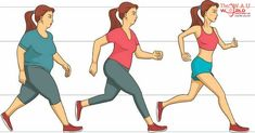 This metabolic workout program can be done at home or the gym. The key is to try this metabolic workout program. Burn belly fat with these metabolic workouts. Fast Weight Loss, Weight Loss Program, Healthy Weight Loss, Weight Loss Tips, Walking Training, Walking Exercise, Diet Exercise, Need To Lose Weight, Reduce Weight