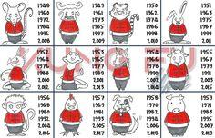 Kung Fu dello zodiaco. Settimana dal 23 febbraio al 1 marzo 2015. 30 dí conta novembre, con aprile, giugno e settembre, di 28 ce n´é uno… E meno male. Questo febbraio ha riservato 28 giorni di una stagione a metá tra la Primavera, l´Autunno e qualcosa dell´Inverno. Continua su http://www.kungfulife.net/blog/kung-fu-dello-zodiaco-settimana-dal-23-febbraio-al-1-marzo-2015/