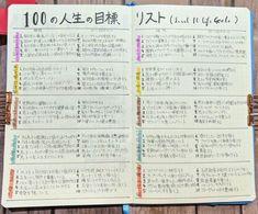夢見るような人生を送るための「人生の目標100リスト」 | ハバグッデイ!