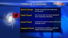 SUMMARY: Matthew has become extra tropical (meaning it is not a true tropical system anymore). By the first part of the week Matthew should begin to fizzle out. Nicole is anticipated to become a h…