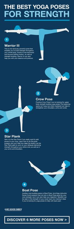 If youre hitting the mat in the hope of building a stronger body then take a look below at 10 of the best yoga poses for strength. Lose of Fat Every 72 Hours! Learn the Fast Weight Loss Boat Pose, Positive Body Image, Yoga Day, Cool Yoga Poses, Health Facts, Health Tips, Strong Body, Yoga For Weight Loss, Yoga Tips