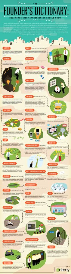 Conflicted on this one; I hate jargon/buzzwords, but I *love* infographics.