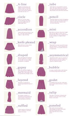 "Skirt Fashion Vocabulary Love the ""tube"" and ""mini"" style of skirts Look Fashion, Skirt Fashion, Diy Fashion, Ideias Fashion, Fashion Outfits, Fashion Tips, Fashion Design, Fashion Ideas, Cheap Fashion"