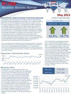 #REMAX National Housing Report - May 2013