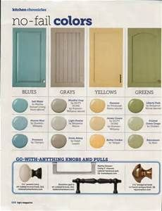 Fail Colors Kitchen Interiors Color Paint Oak Cabinets Interior Best Free Home Design Idea Inspiration