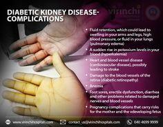 Infographs_Diabetic_Kidney_Disease-Complications Pulmonary Edema, High Blood Pressure, Kidney Disease, Cardiovascular Disease, Blood Vessels, Diabetes, Heart Disease