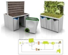 60 Composting Innovations #kitchen trendhunter.com