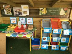 Green grocer pole play, cornerstones curriculum, eyfs, foundation stage, reception classroom, display, topic