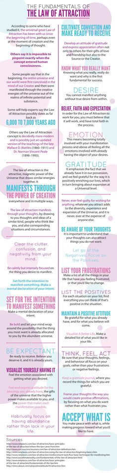 The Fundementals of The Law of Attraction (Infographic) One of the best charts I have seen