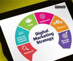 Online Reputation Management - Results Driven Digital Marketing Agency