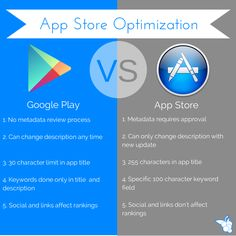 5 key differences in ASO between the two app stores.