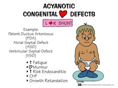 Acyanotic Congenital Heart Defects (scheduled via http://www.tailwindapp.com?utm_source=pinterest&utm_medium=twpin&utm_content=post60870844&utm_campaign=scheduler_attribution)
