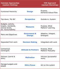system-limiting-beliefs1.png (890×1025)