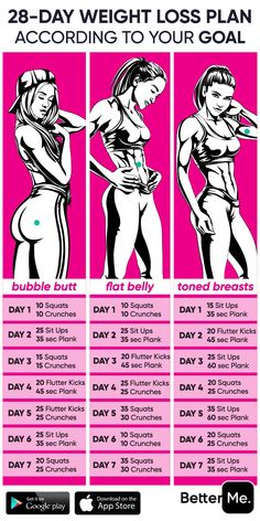 Personal Body Type Plan to Make Your Body Slimmer at Home! Click and take a Quiz. Lose weight at home with effective 28 day weight loss plan. Chose difficulty level and start burning fat now! Your main motivation is your dream body, and you'll Fitness Workouts, Fitness Workout For Women, Body Fitness, Fitness Diet, Health Fitness, Ab Workouts, Physical Fitness, Fitness And Exercise, Planet Fitness