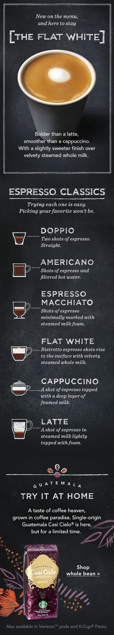 Starbucks Espresso Infographic #Coffee          NOW AT STARBUCKS! The newest addition to the Starbucks menu is the Flat White. But wha...