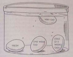 How to tell good eggs from those that have spoiled while boiling.