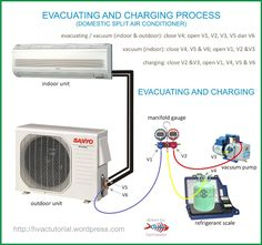 3 Phase Split Ac Wiring Diagram 2001 Saturn Sl1 Headlight Contactor Guide For Motor With Circuit Breaker Basic Electrical Air Conditioning System Conditioner