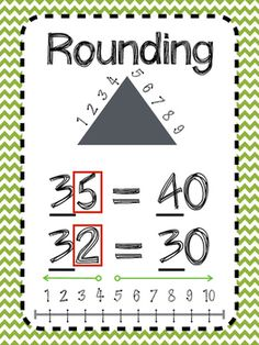Poster to help students understand key markers for rounding. Shows students in 3 different modes how to round numbers. Rounding Anchor Chart, Math Anchor Charts, Rounding Numbers, Rounding Rules, Fifth Grade Math, Grade 3, Math Reference Sheet, Teaching Math, Teaching Resources