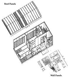 Study 49 Postwar study flashcards from Moeko T. Study Flashcards, Diagram, Floor Plans, Notes, Image, Floor Plan Drawing, House Floor Plans