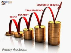 It is all about money. Utilize your #money with best #penny #auctions at Qbid.bz.