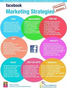 Social Marketing Strat – via an infographic. Social Marketing Strat – via an infographic. Inbound Marketing, Affiliate Marketing, Mundo Marketing, Marketing En Internet, Facebook Marketing Strategy, Digital Marketing Strategy, Content Marketing, Social Media Marketing, Marketing Strategies