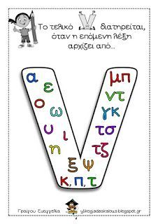 Teachers Aid: Το τελικό -ν, αφισούλα Back 2 School, School Staff, Greek Language, School Hacks, Home Schooling, Classroom Organization, Book Activities, Special Education, Grammar