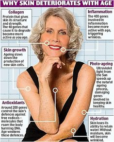What Causes Wrinkles & How To Prevent Them #BioGlaciere #skincaretips #beauty #antiagingtips #preventwrinkles #age