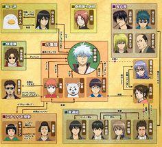 GINTAMA, Main characters