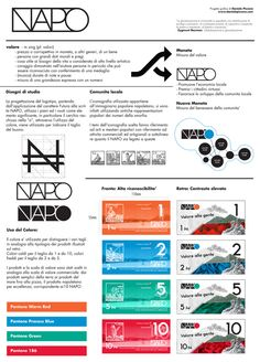 NAPO - Design for a local currency by Daniele Piccone, via Behance