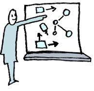 visual facilitation resources