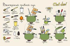 chef_daw_vengerskii_gribnoi_sup