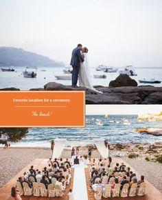 The perfect Sicilian location for a wedding - the beach at at Belmond Villa Sant'Andrea!