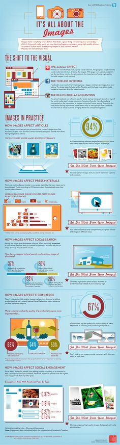 #Pinterest is now the 3rd most popular social network!    New post on the power of imagery:   http://unbounce.com/content-marketing/an-infographic-is-worth-a-thousand-stats-infographic/    http://unbounce.com/content-marketing/an-infographic-is-worth-a-thousand-stats-infographic/