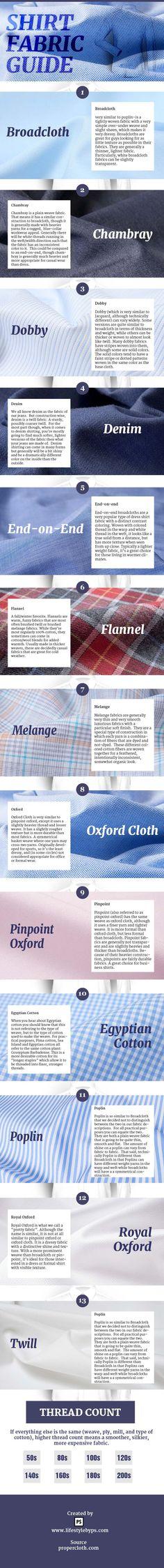 shirt-fabric-guide-infographic_532979cd85f8c_w1500.jpg (1500×14292)
