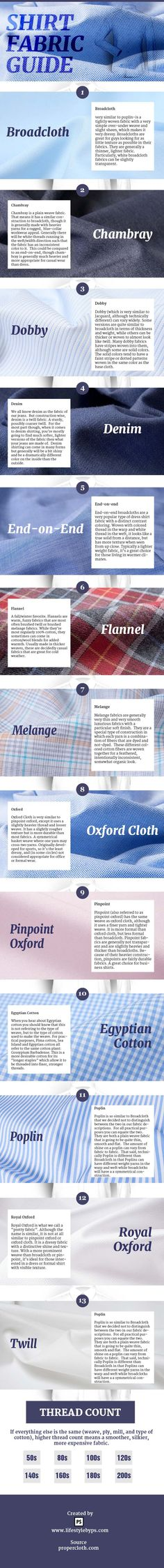 shirt-fabric-guide-infographic_532979cd85f8c_w1500.jpg (1500×14292)
