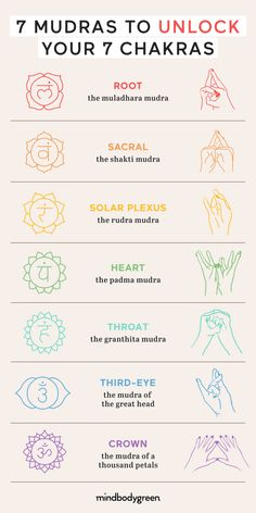 7 Mudras To Unlock Your 7 Chakras - - Plus, a mantra for each. Chakra Meditation, Atem Meditation, Meditation Music, Spiritual Meditation, Chakra Heilung, Sacral Chakra Healing, Chakra Mantra, Throat Chakra, Chakra Tattoo