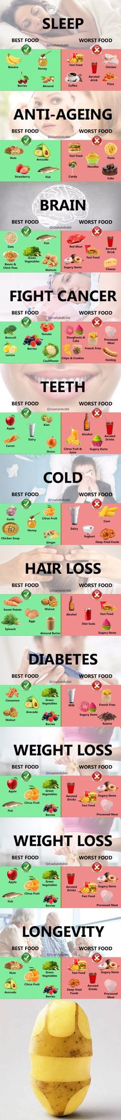 """Fitness Tips Best and worst FOOD 101 More on """"health"""" is on interesting-din . # Fitness Tips Professional Photography Today. Nutrition Articles, Health And Fitness Articles, Health Fitness, Fitness Tips, Health Exercise, Fitness Goals, Health Diet, Health And Nutrition, Health And Wellness"""