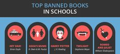 Book banners are almost always condemned, and yet people keep trying. The following infographic from Printerinks.com takes a look at book censorship's iniquitous history.