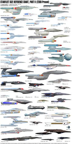 Star Trek Starship Size Reference Chart part II (More Starship Comparison Charts at link.)