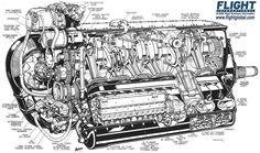 Daimler-Benz DB 601