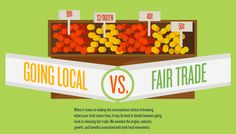 Buying Local vs. Fair Trade [Infographic] (Ethical Ocean)